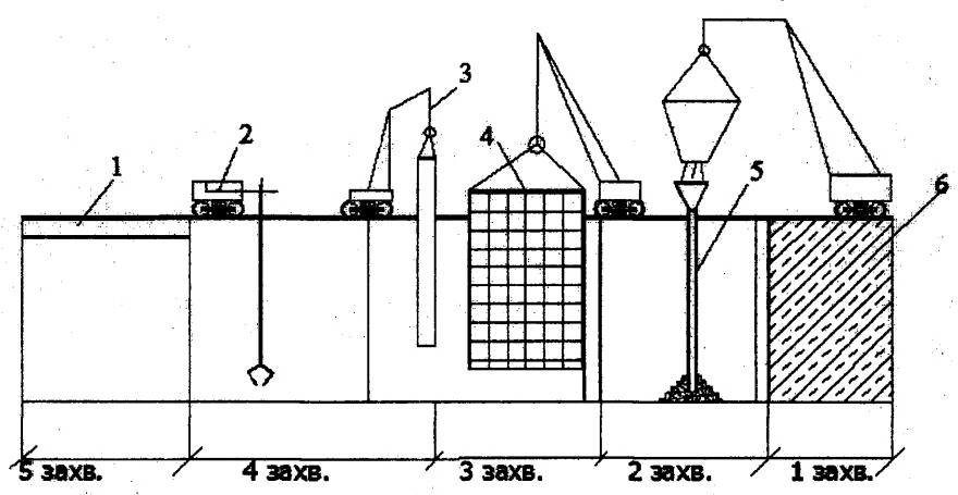 Рис. 3 - Технологическая схема