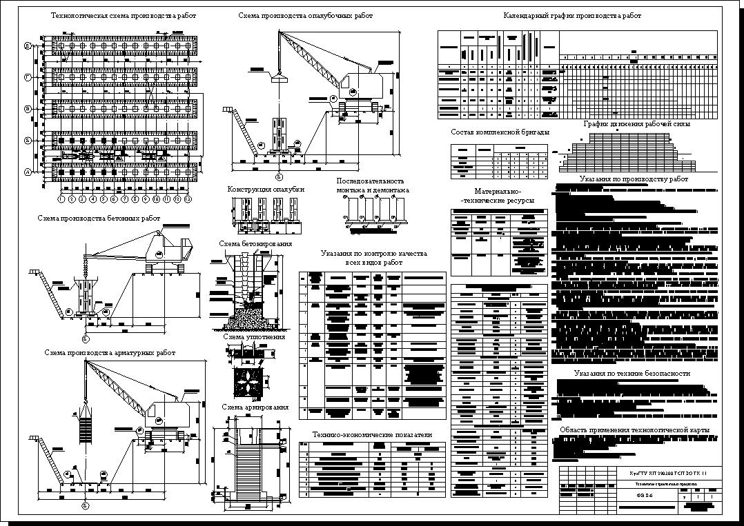 Технологическая карта на устройство фундамента ПГС Файлы  Технологическая карта на устройство фундамента