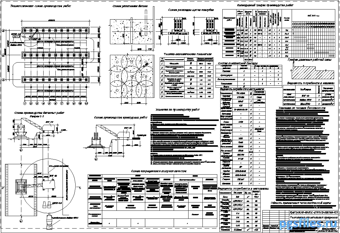 Карта ПГС Файлы Дипломы Курсовые Контрольные Технологическая карта на устройство фундамента